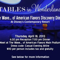 Tables in Wonderland April event