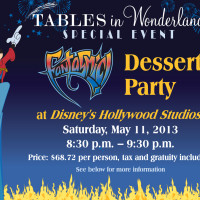 Tables in Wonderland dessert party