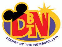 DBTN logo