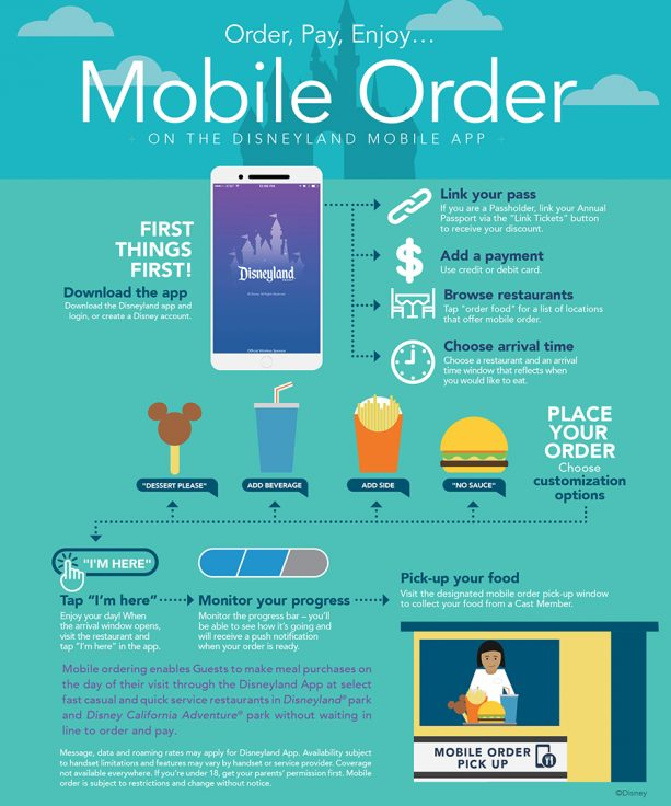 How to mobile order at Disneyland infograph